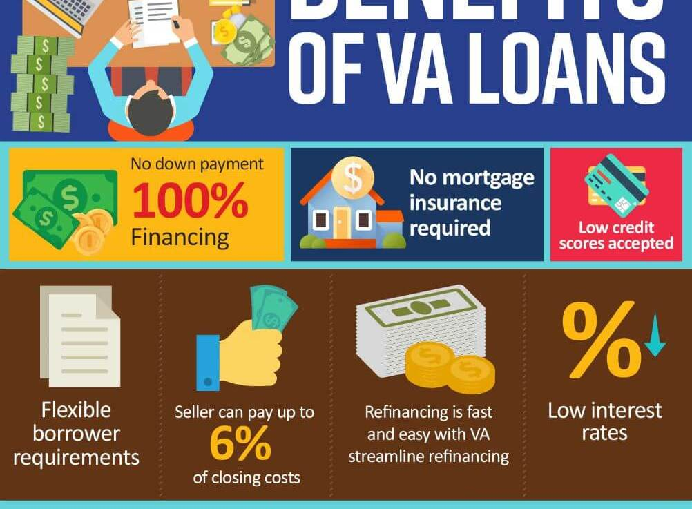 Kentucky VA loans skyrocket in popularity for first-time homebuyers